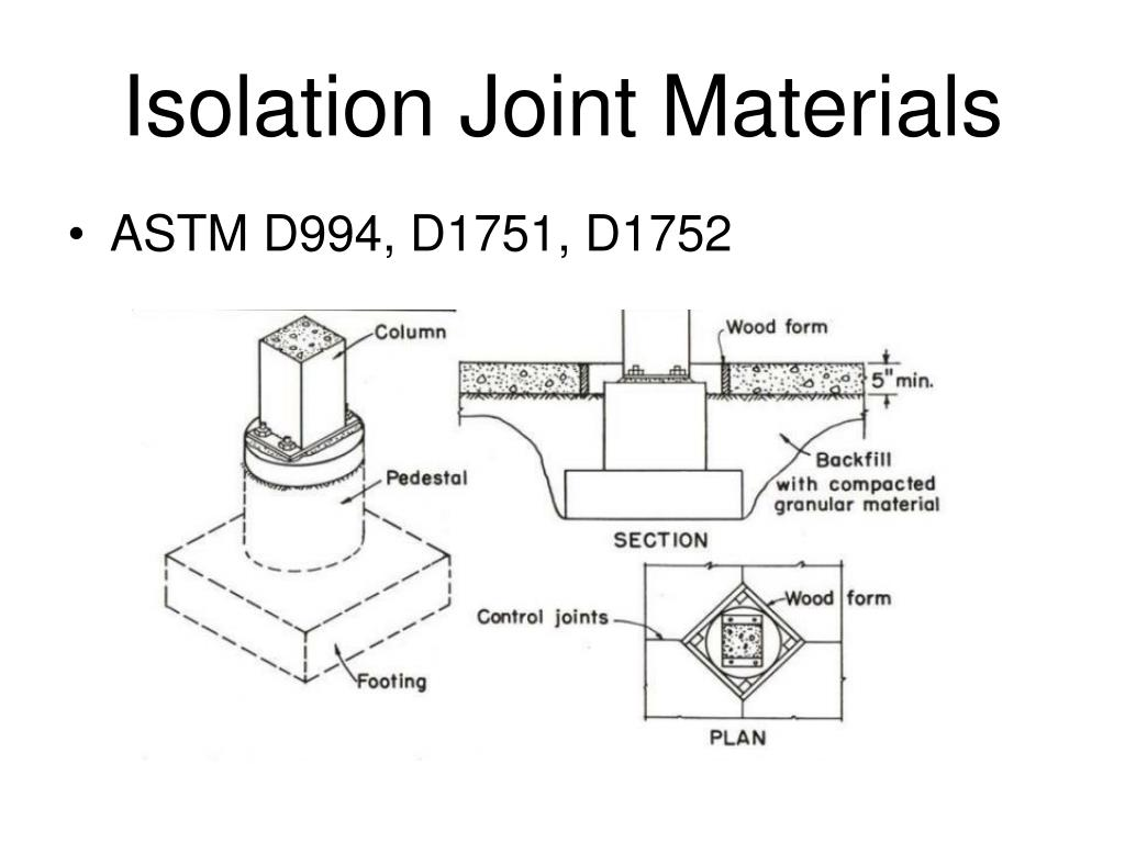 Isolation Joint Materials