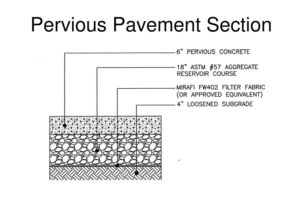 Pervious Pavement Section