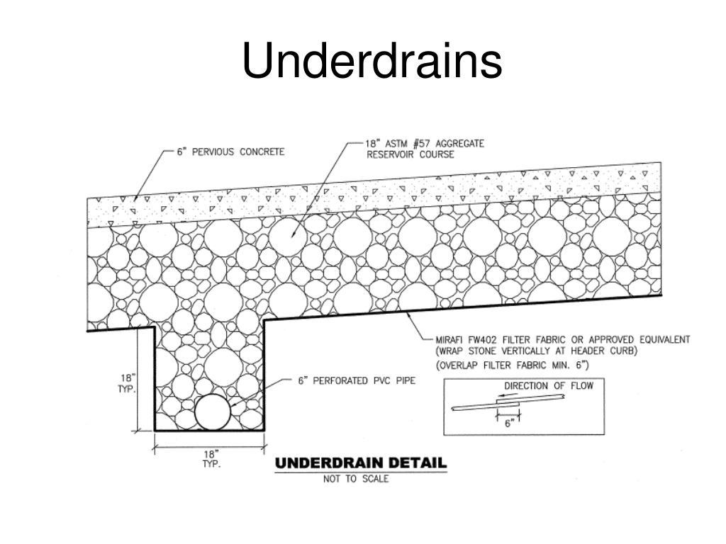 Underdrains