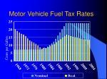 motor vehicle fuel tax rates