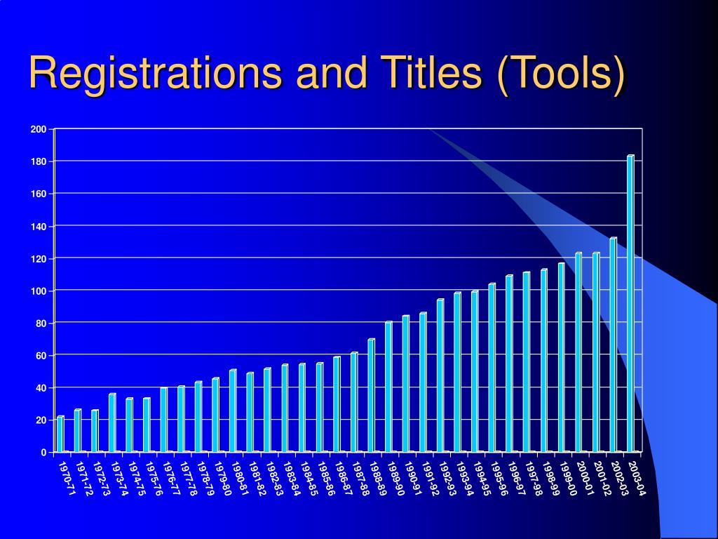 Registrations and Titles (Tools)