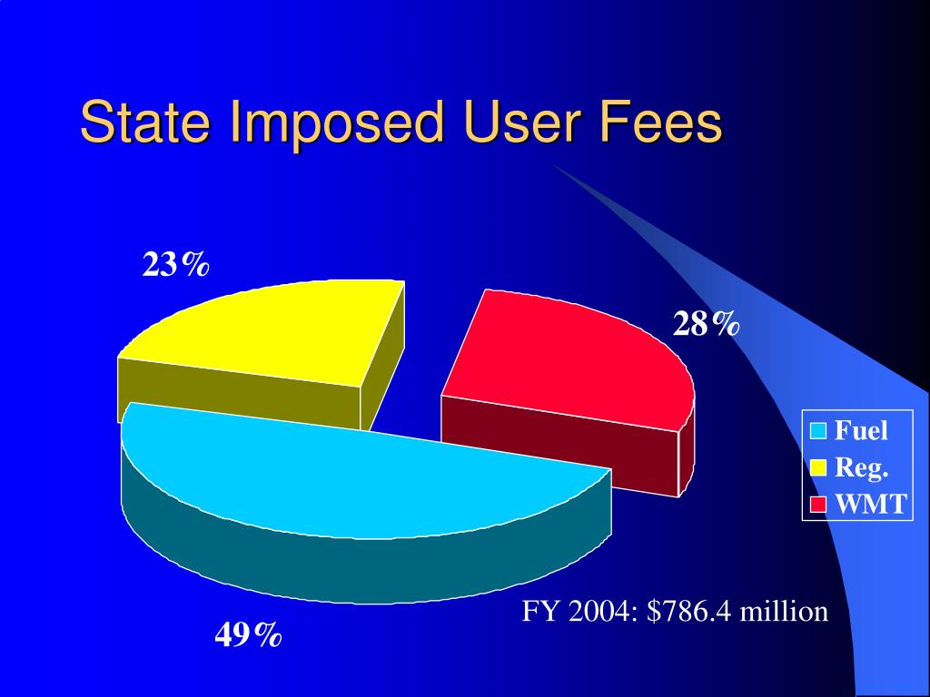 State Imposed User Fees