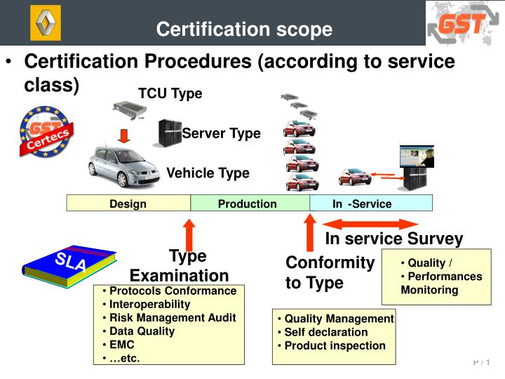 Certification scope