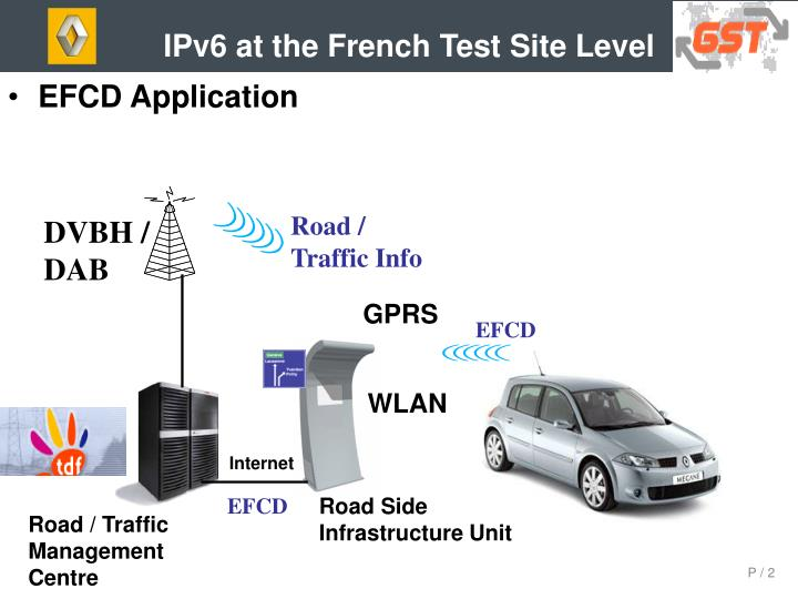 IPv6 at the French Test Site Level
