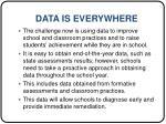 data is everywhere5