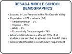 resaca middle school demographics