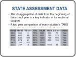 state assessment data10