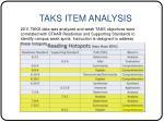taks item analysis