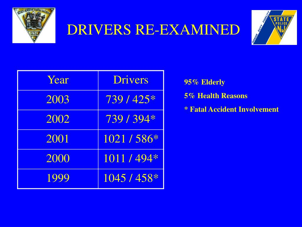DRIVERS RE-EXAMINED