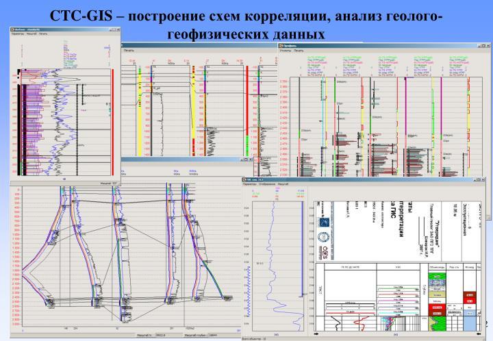 CTC-GIS –