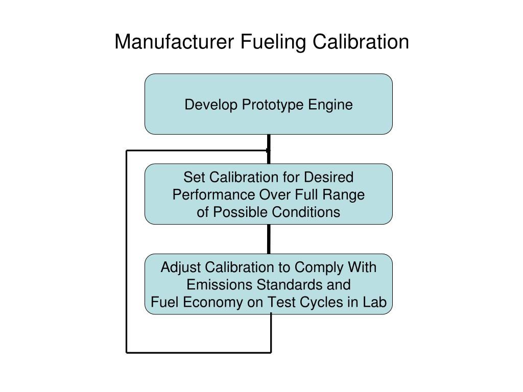 Manufacturer Fueling Calibration