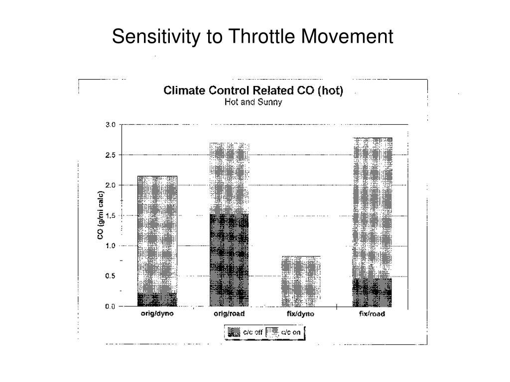 Sensitivity to Throttle Movement