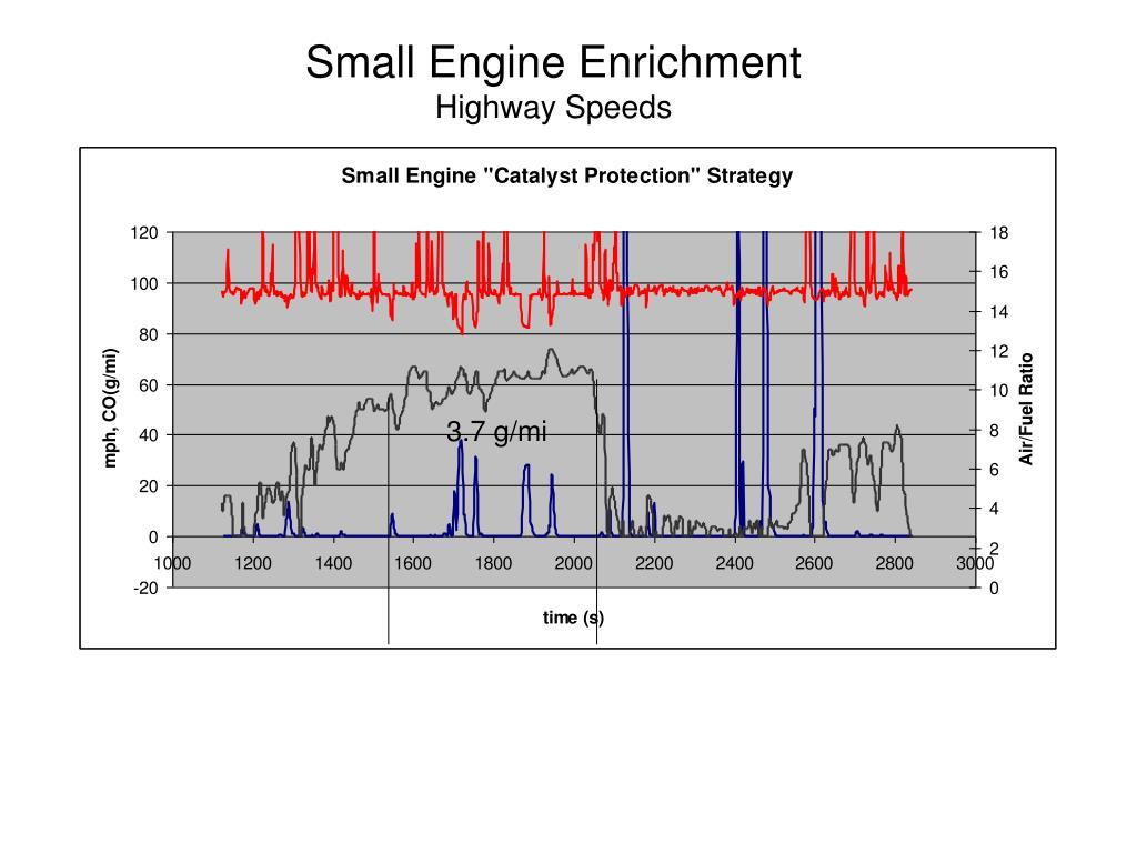 Small Engine Enrichment