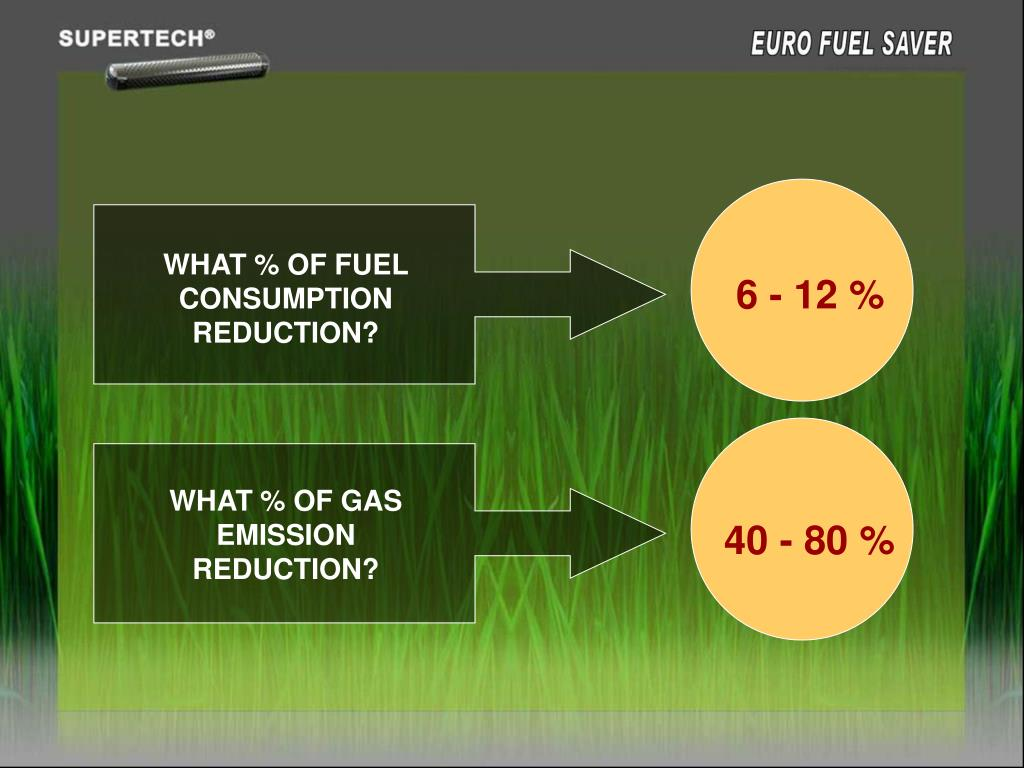 WHAT % OF FUEL