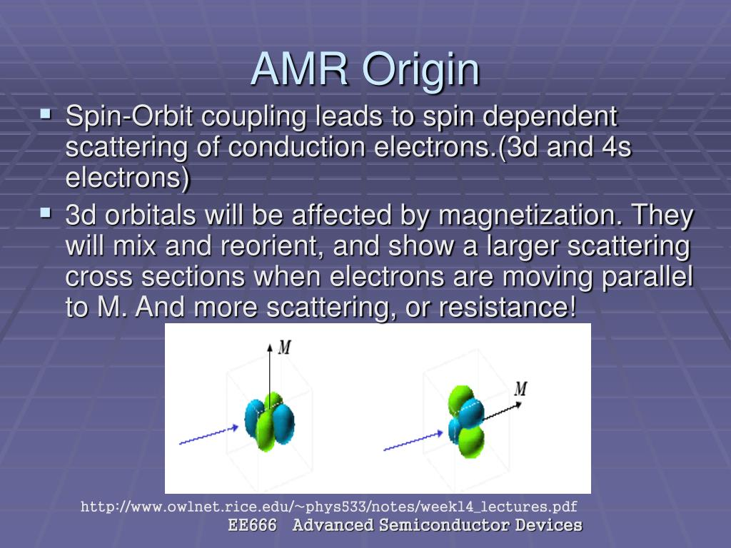 Spin-Orbit coupling leads to spin dependent scattering of conduction electrons.(3d and 4s electrons)