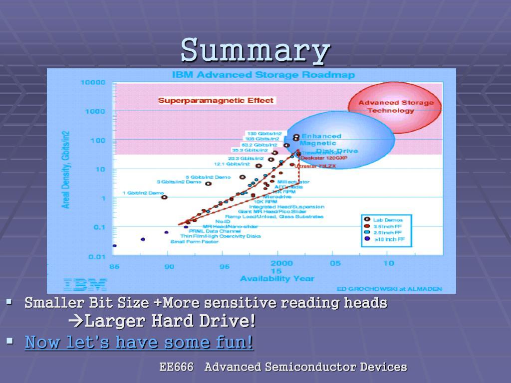 Smaller Bit Size +More sensitive reading heads