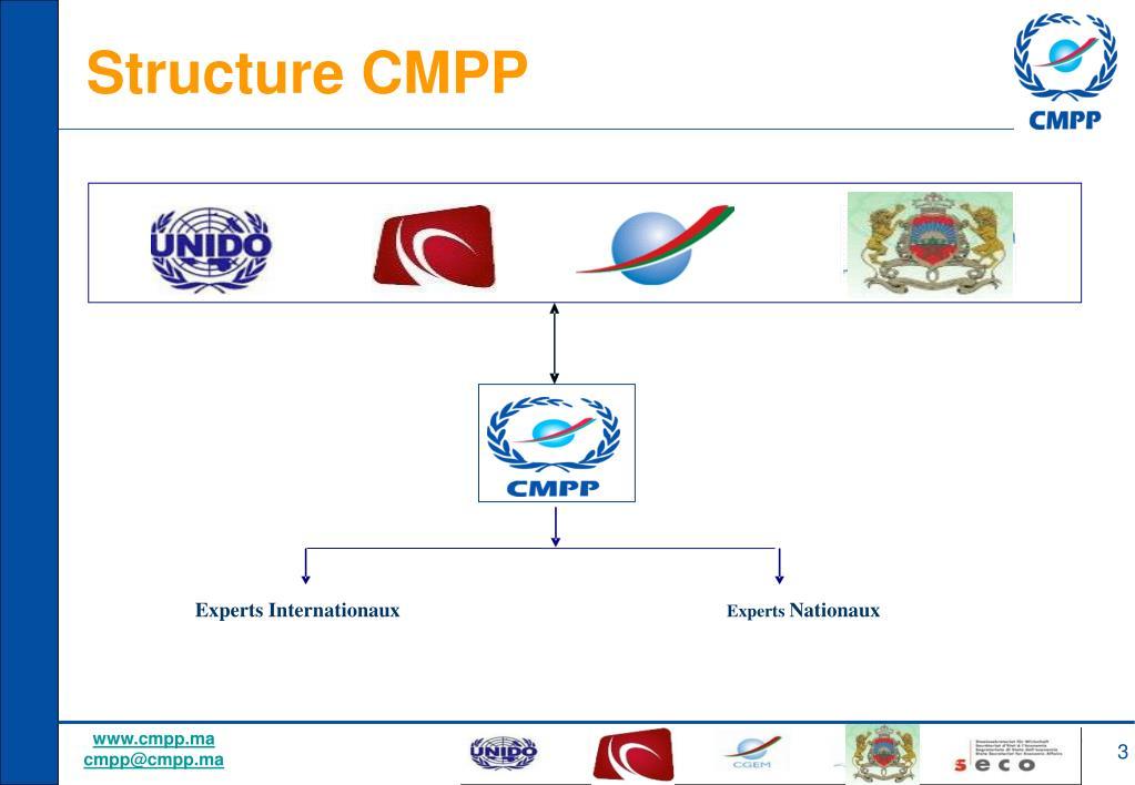 Structure CMPP