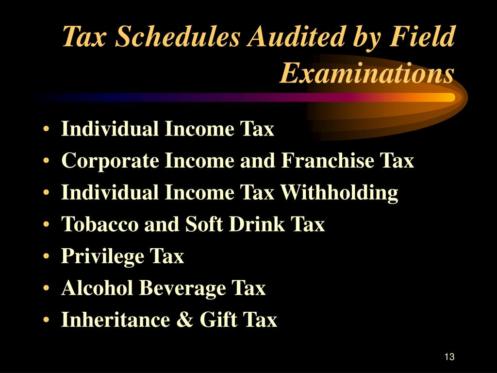 Tax Schedules Audited by Field Examinations
