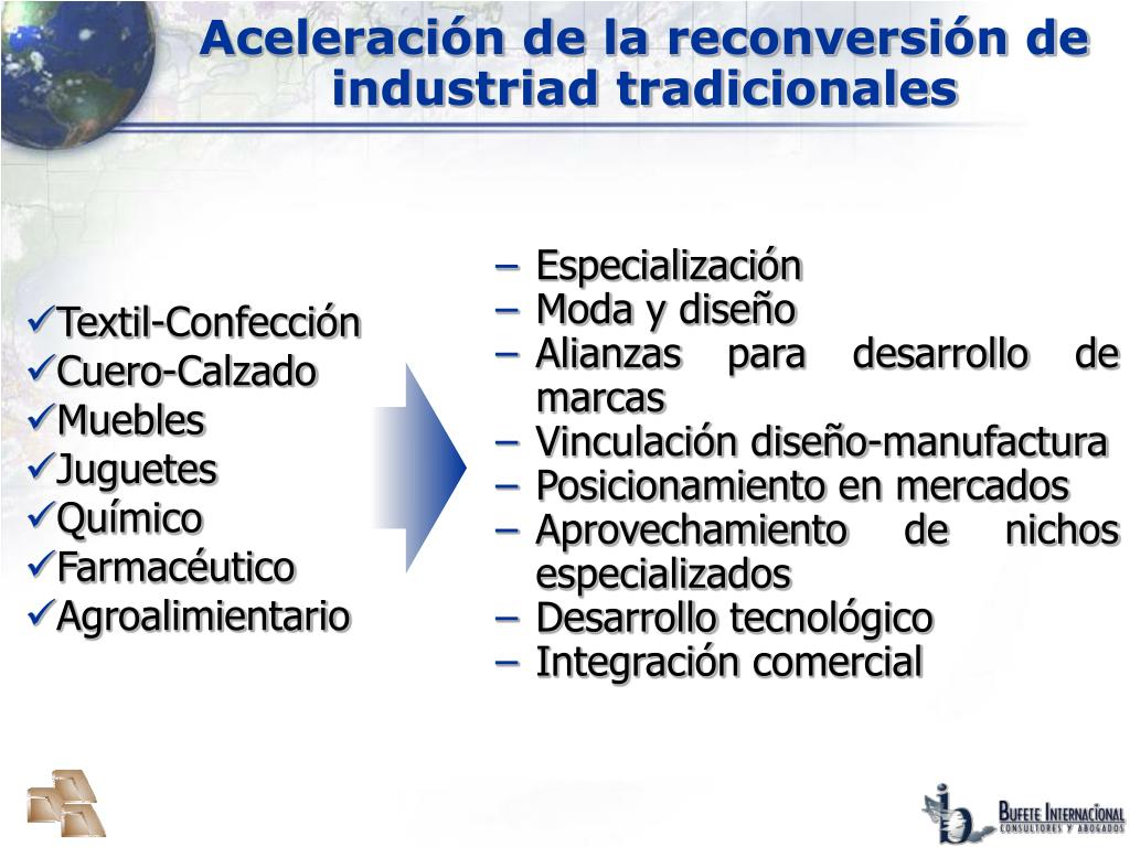 Aceleración de la reconversión de industriad tradicionales
