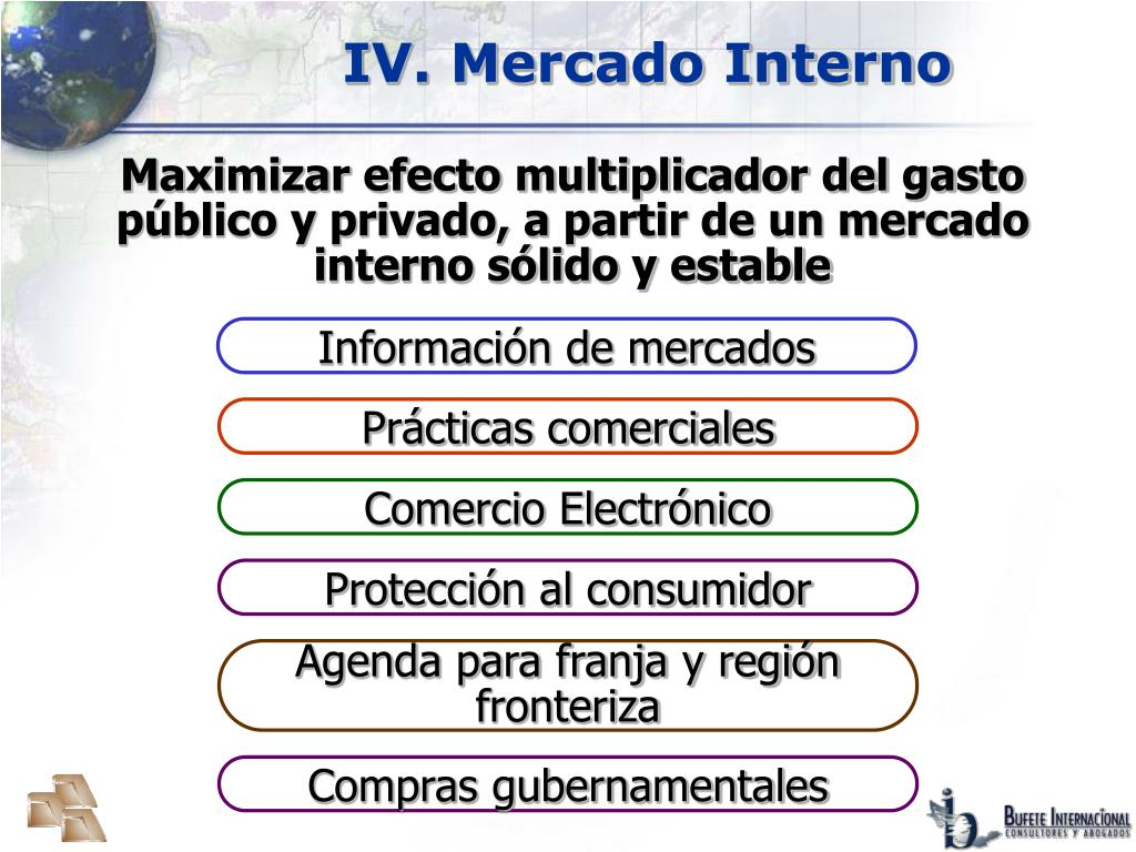IV. Mercado Interno