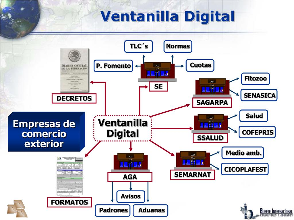Ventanilla Digital