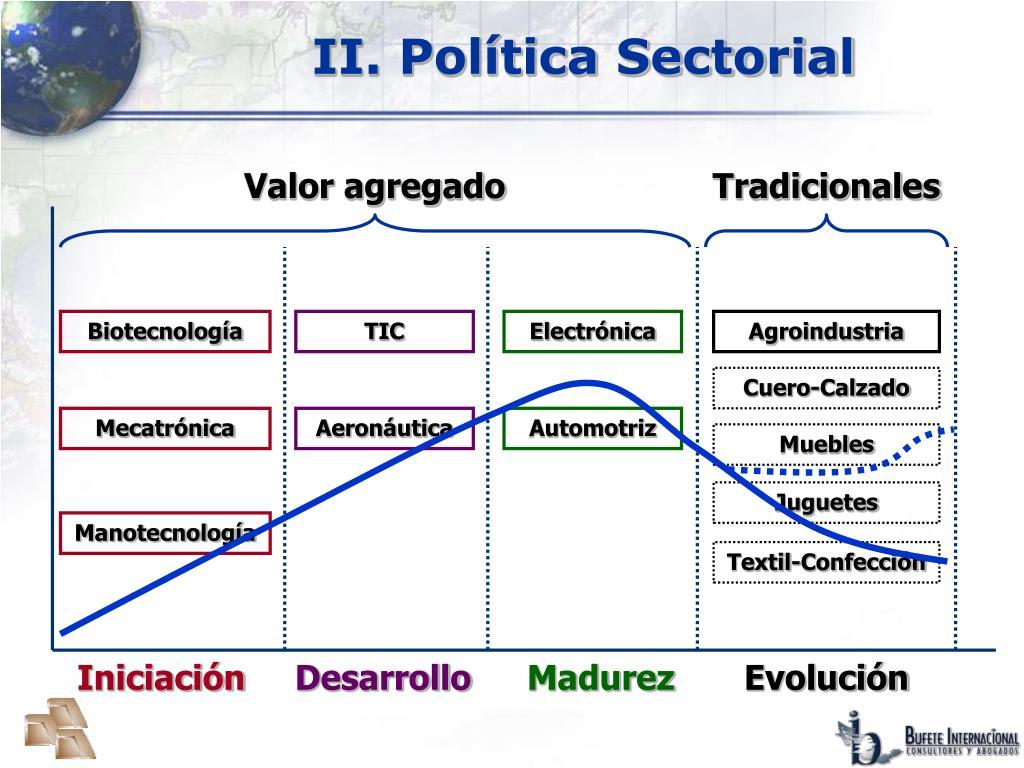 II. Política Sectorial