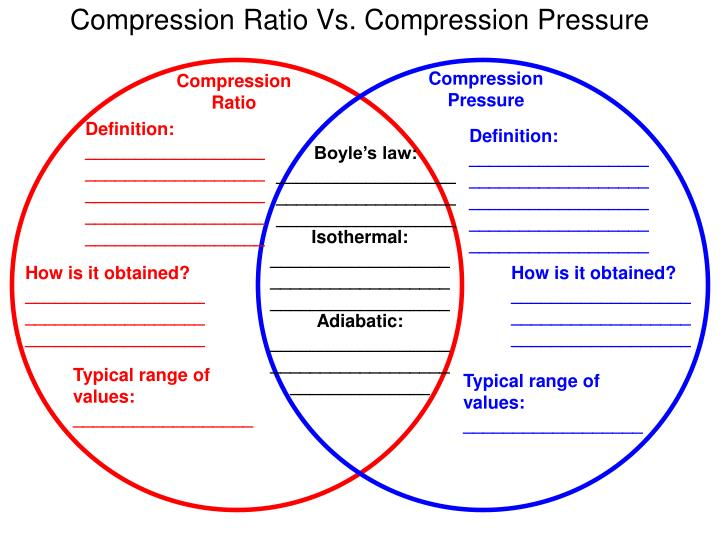 Compression ratio vs compression pressure l.jpg