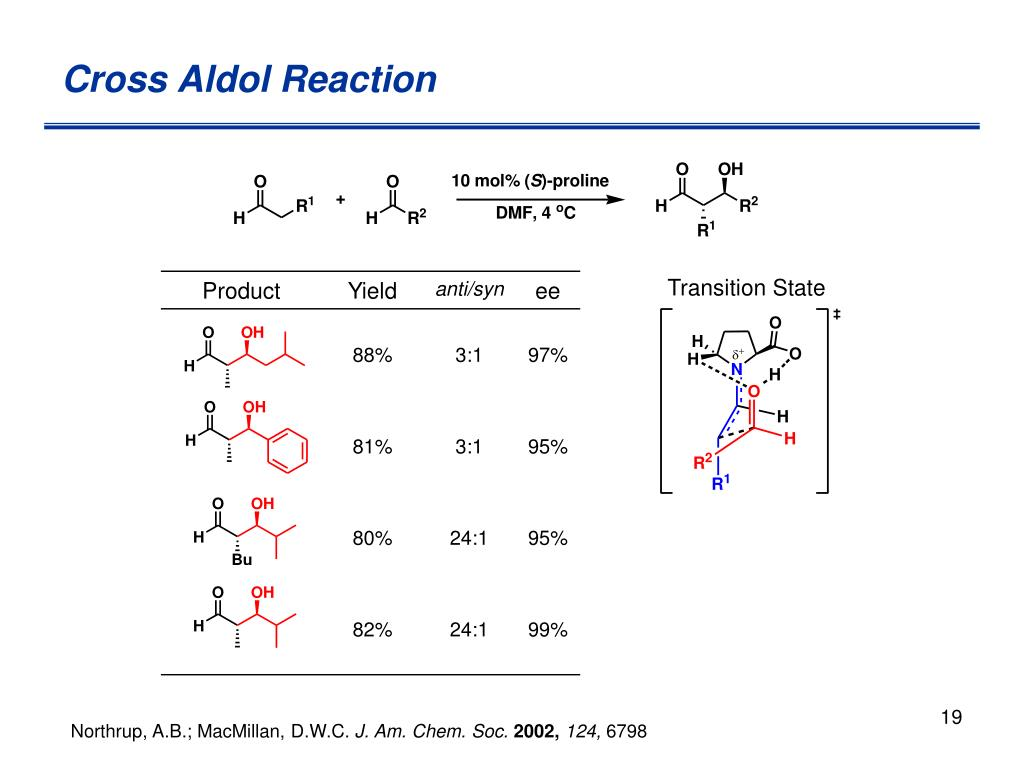 Cross Aldol Reaction