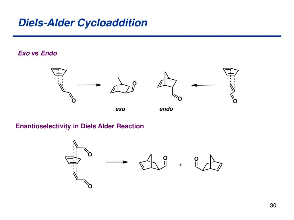 Diels-Alder Cycloaddition