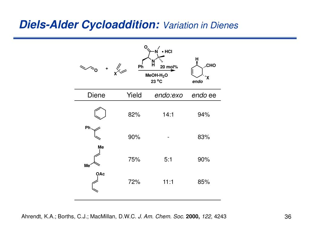 Diels-Alder Cycloaddition: