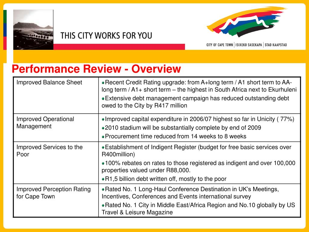 Performance Review - Overview