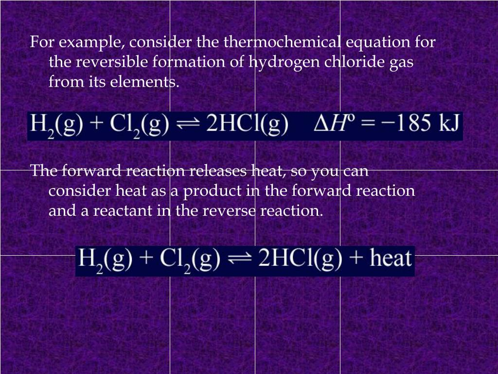 For example, consider the thermochemical equation for the reversible formation of hydrogen chloride gas from its elements.