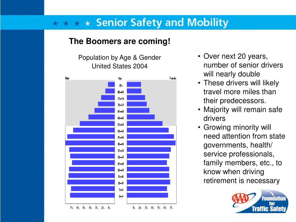 Over next 20 years, number of senior drivers will nearly double