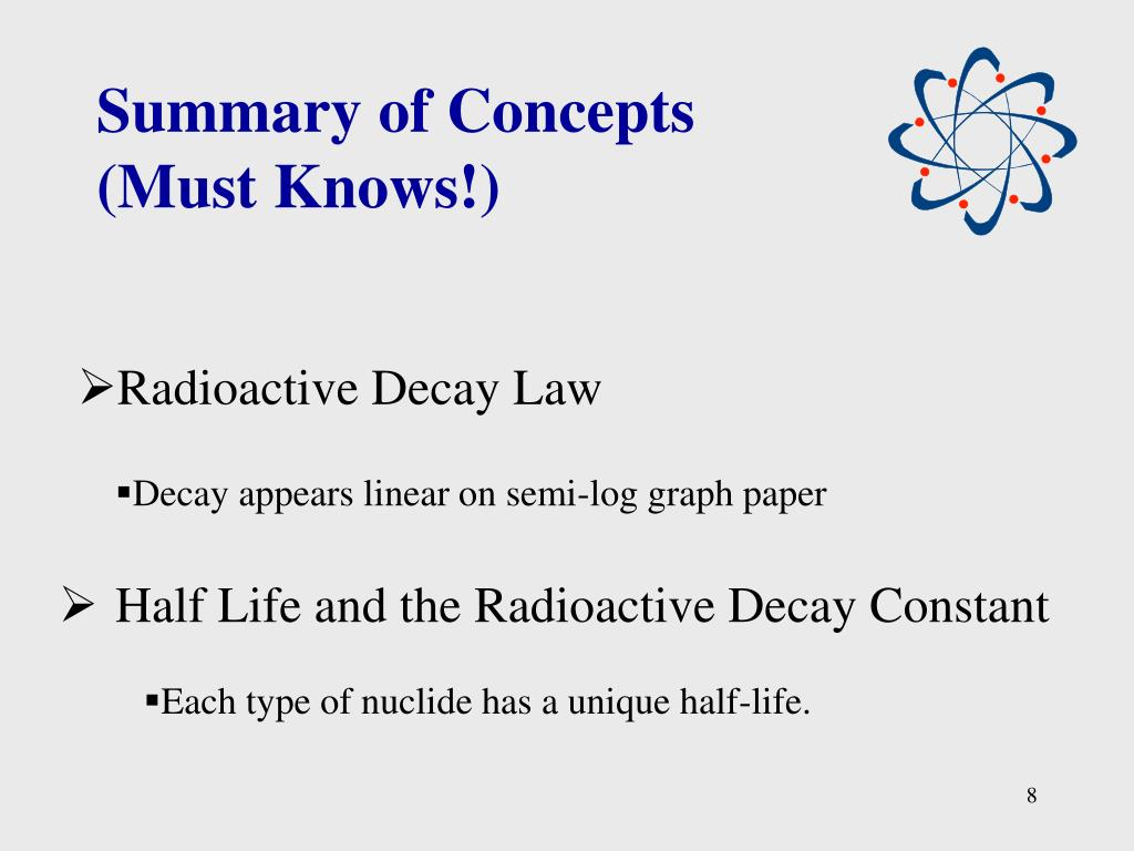 summary of concept of law