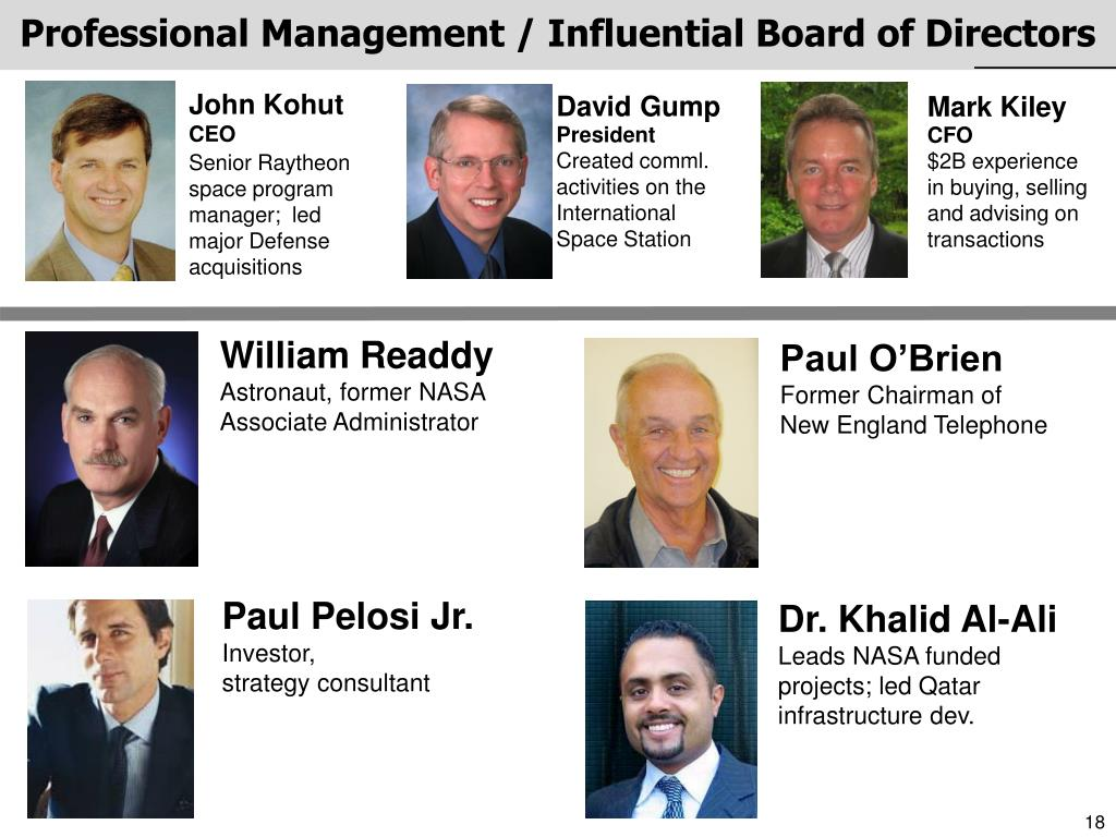Professional Management / Influential Board of Directors