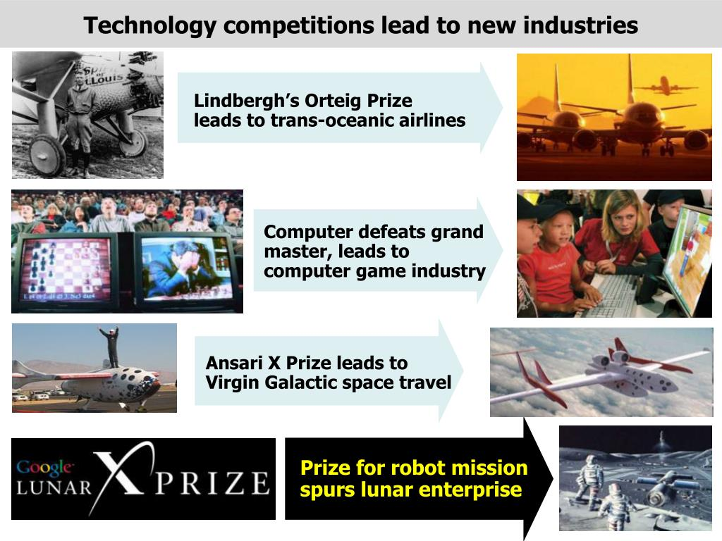 Technology competitions lead to new industries