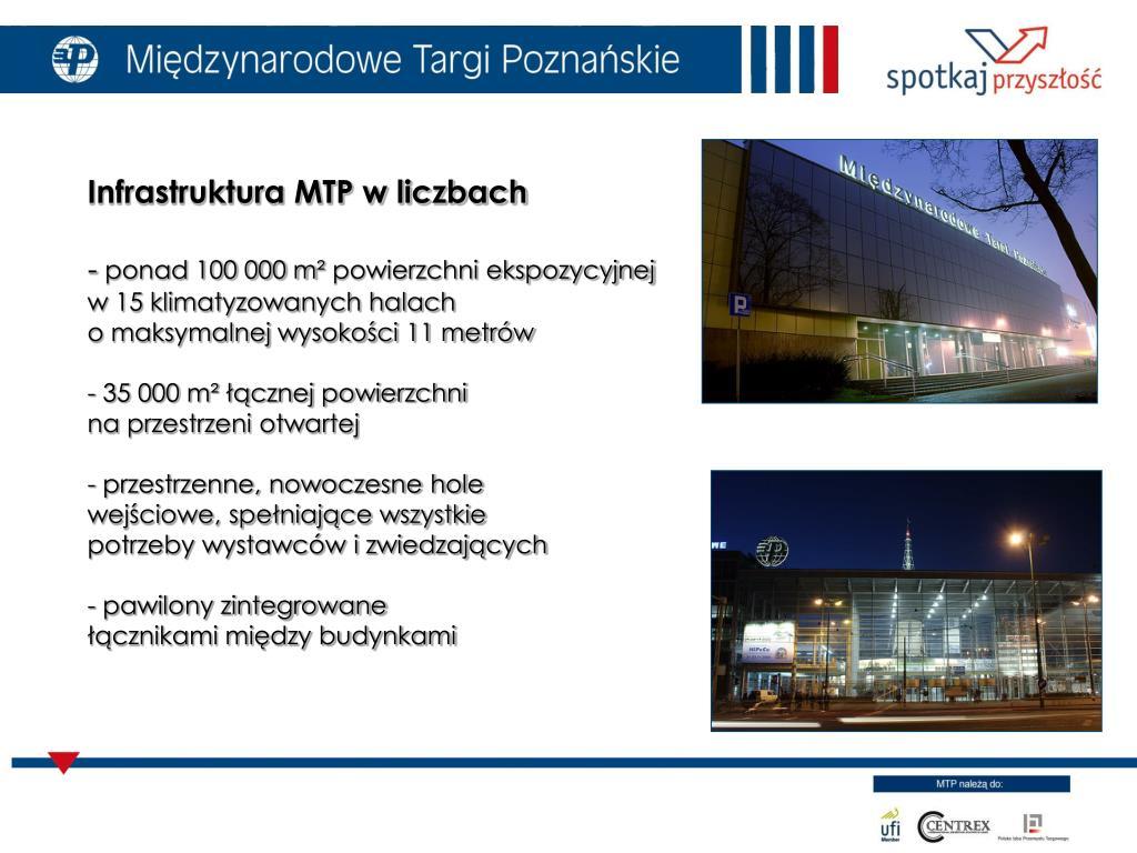 Infrastruktura MTP w liczbach