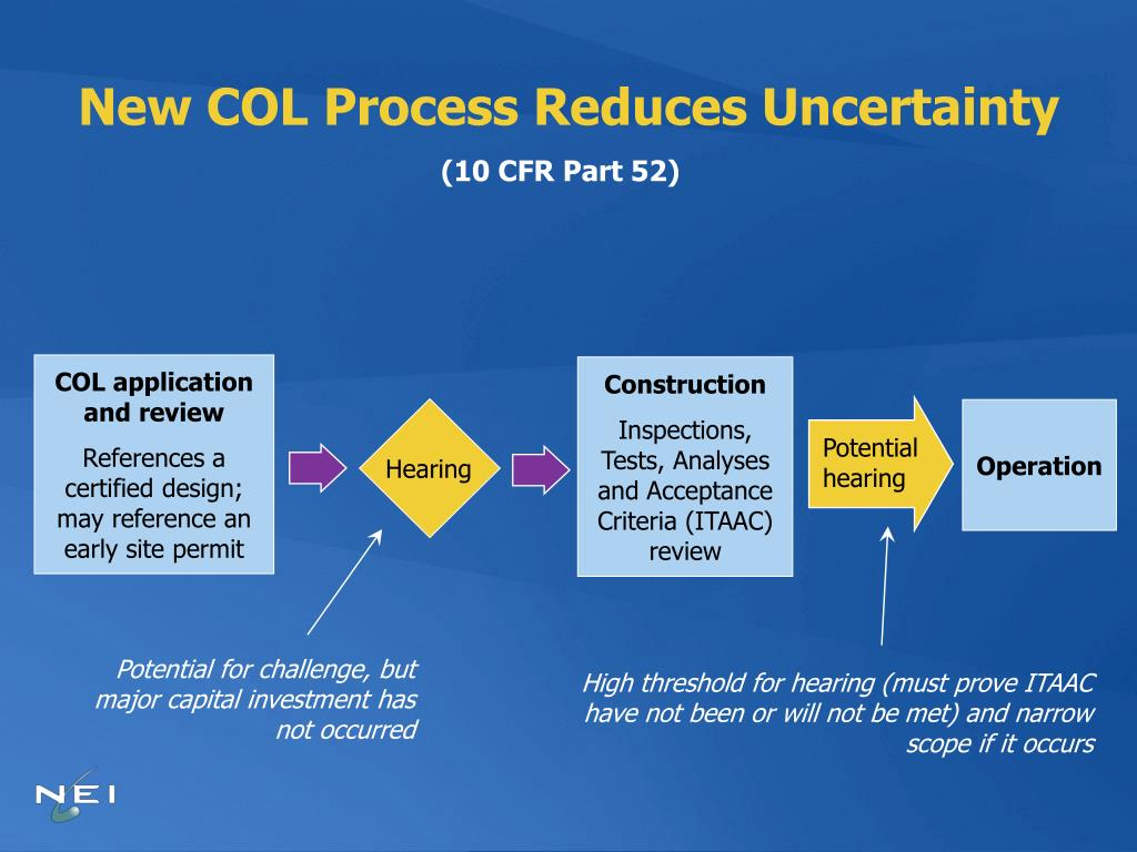 New COL Process Reduces Uncertainty