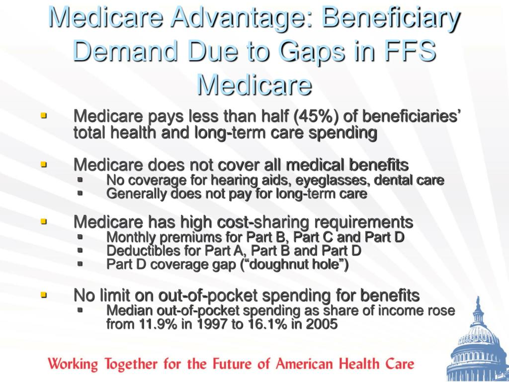 Medicare Advantage: Beneficiary Demand Due to Gaps in FFS Medicare