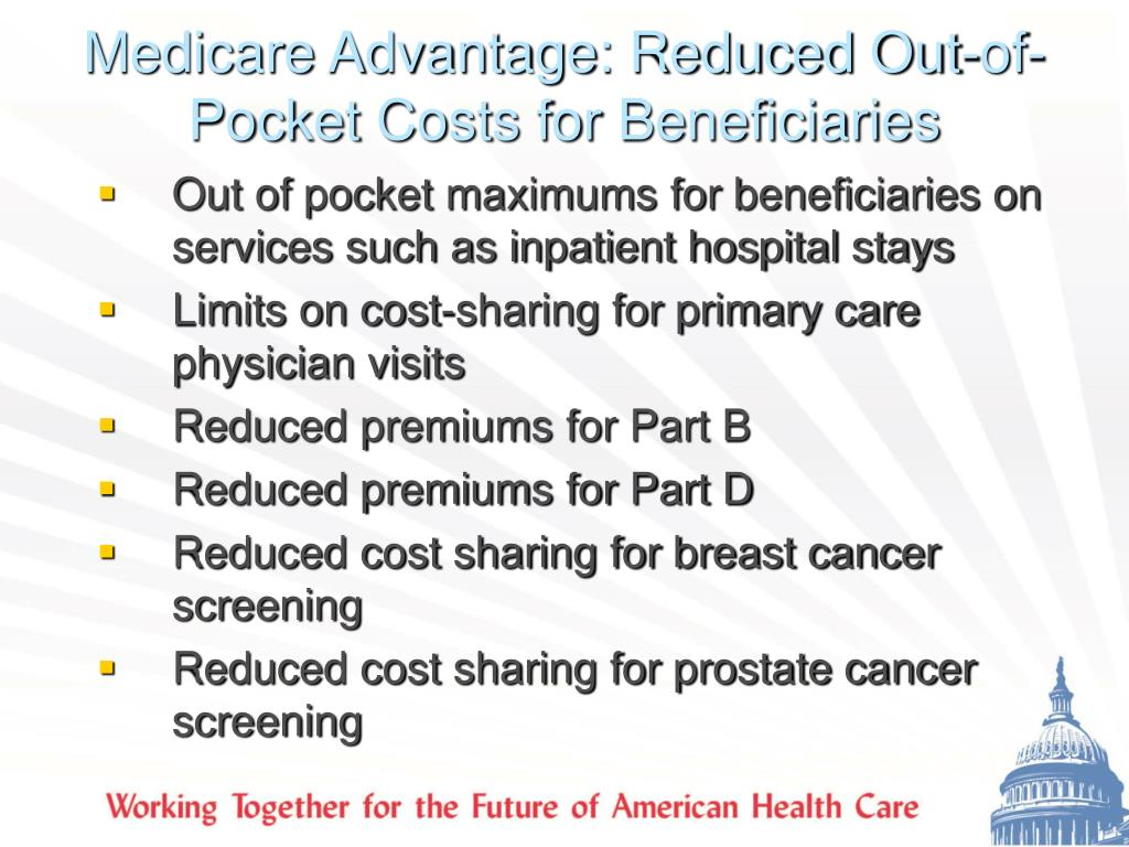 Medicare Advantage: Reduced Out-of-Pocket Costs for Beneficiaries