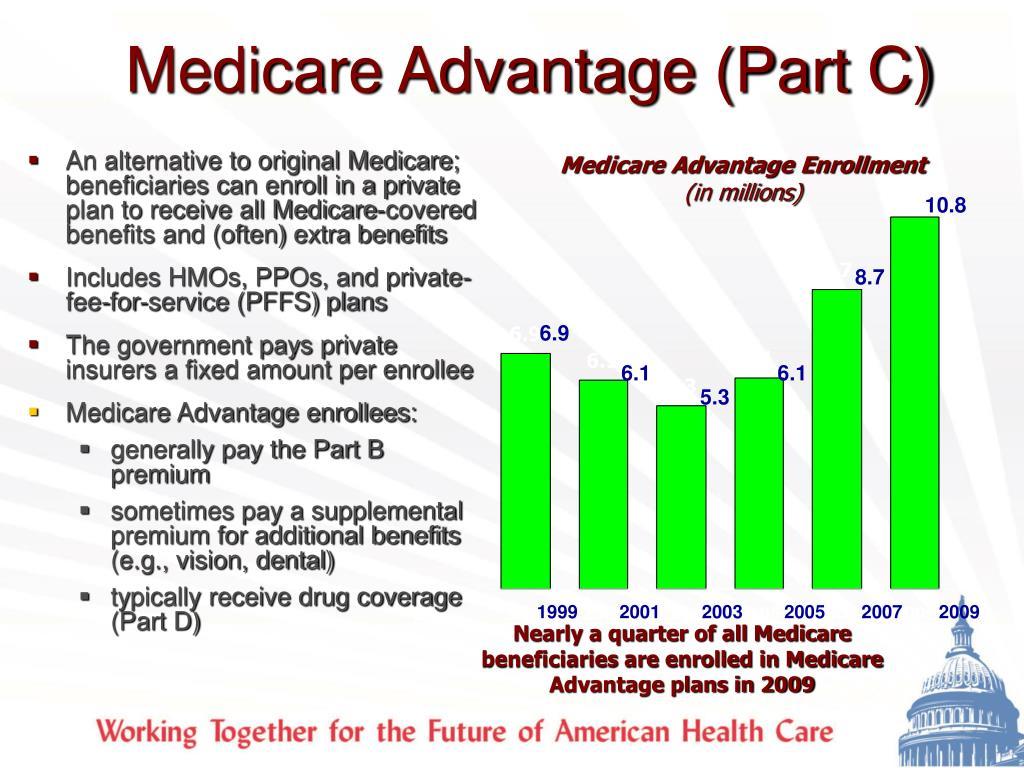 Medicare Advantage (Part C)
