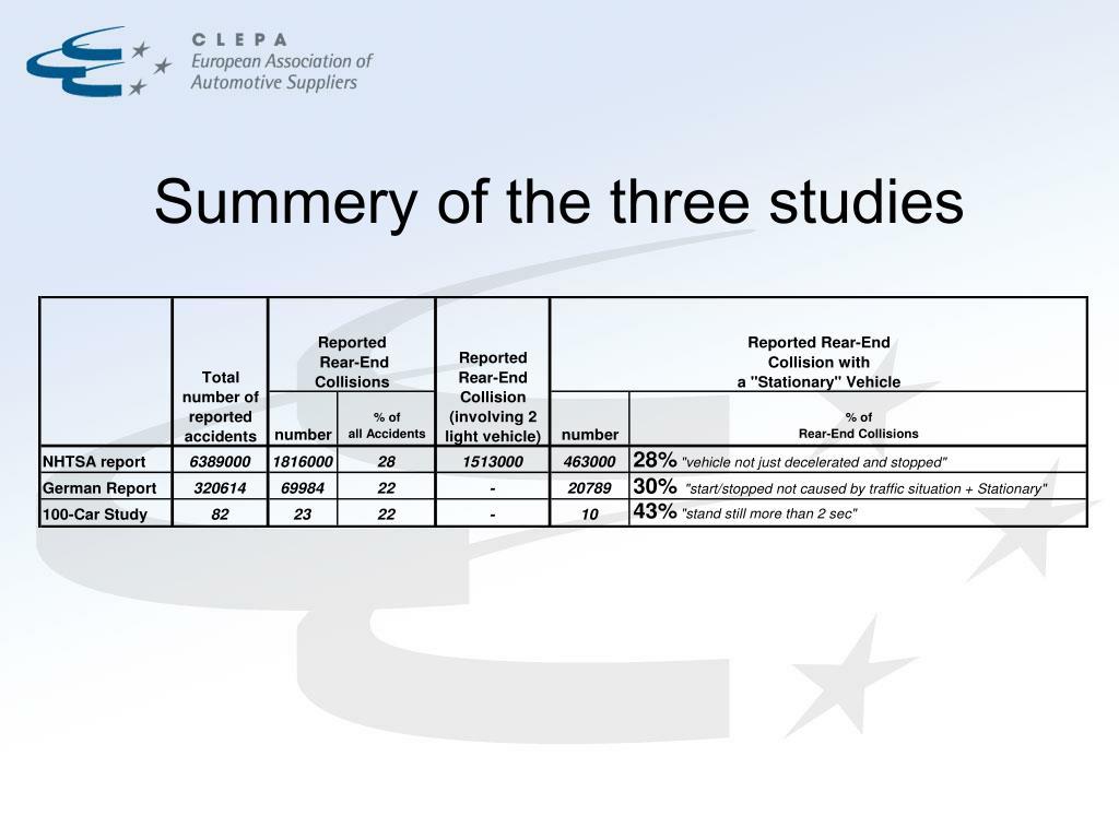 Summery of the three studies