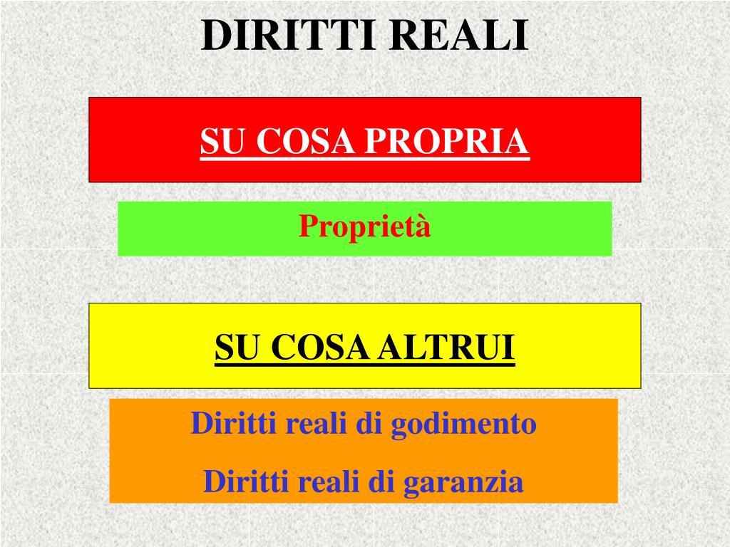 DIRITTI REALI