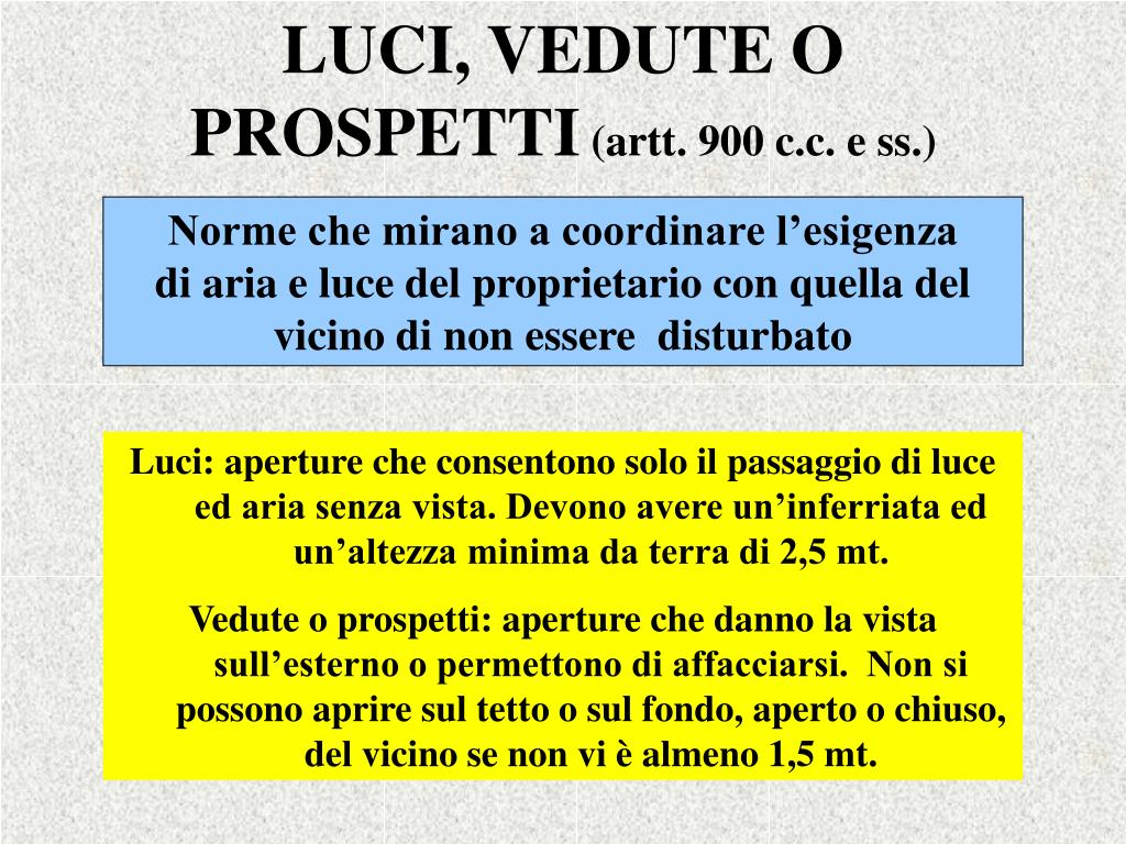 LUCI, VEDUTE O PROSPETTI