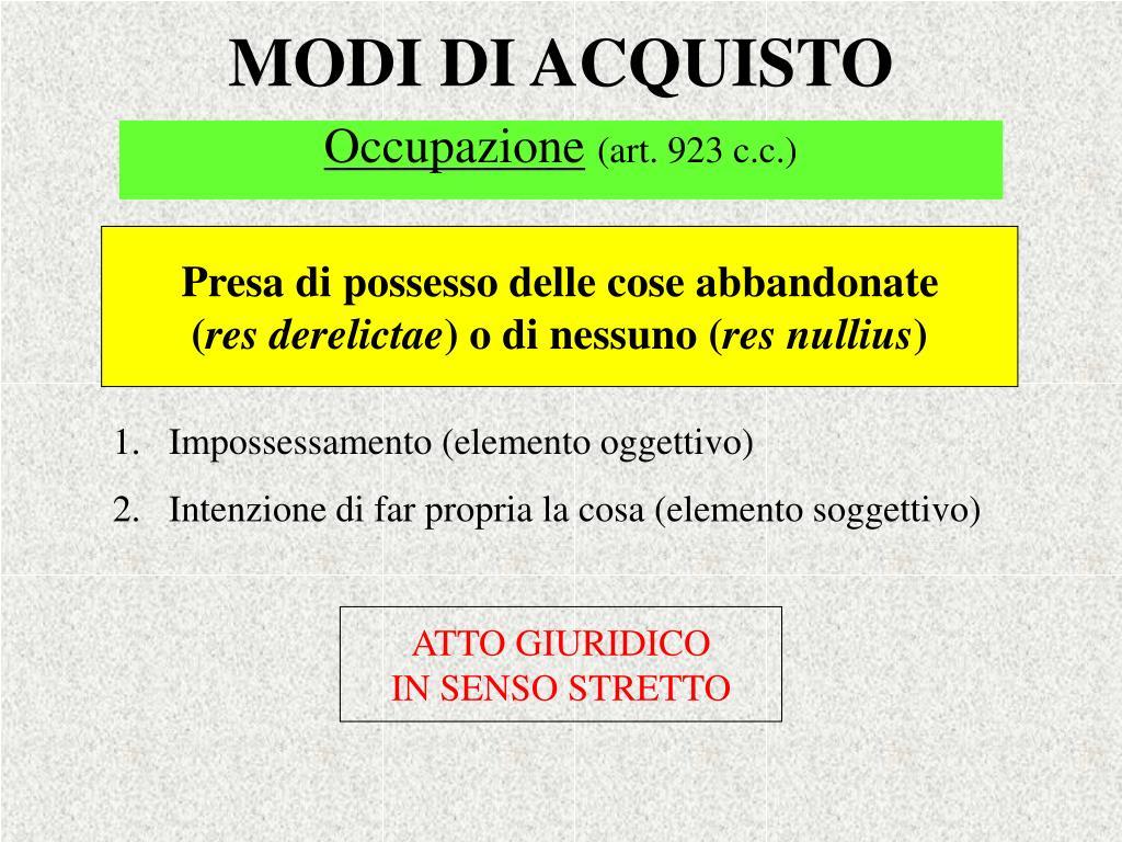 MODI DI ACQUISTO