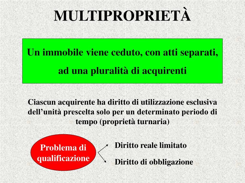 MULTIPROPRIET