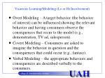 vicarious learning modeling lo or hi involvement