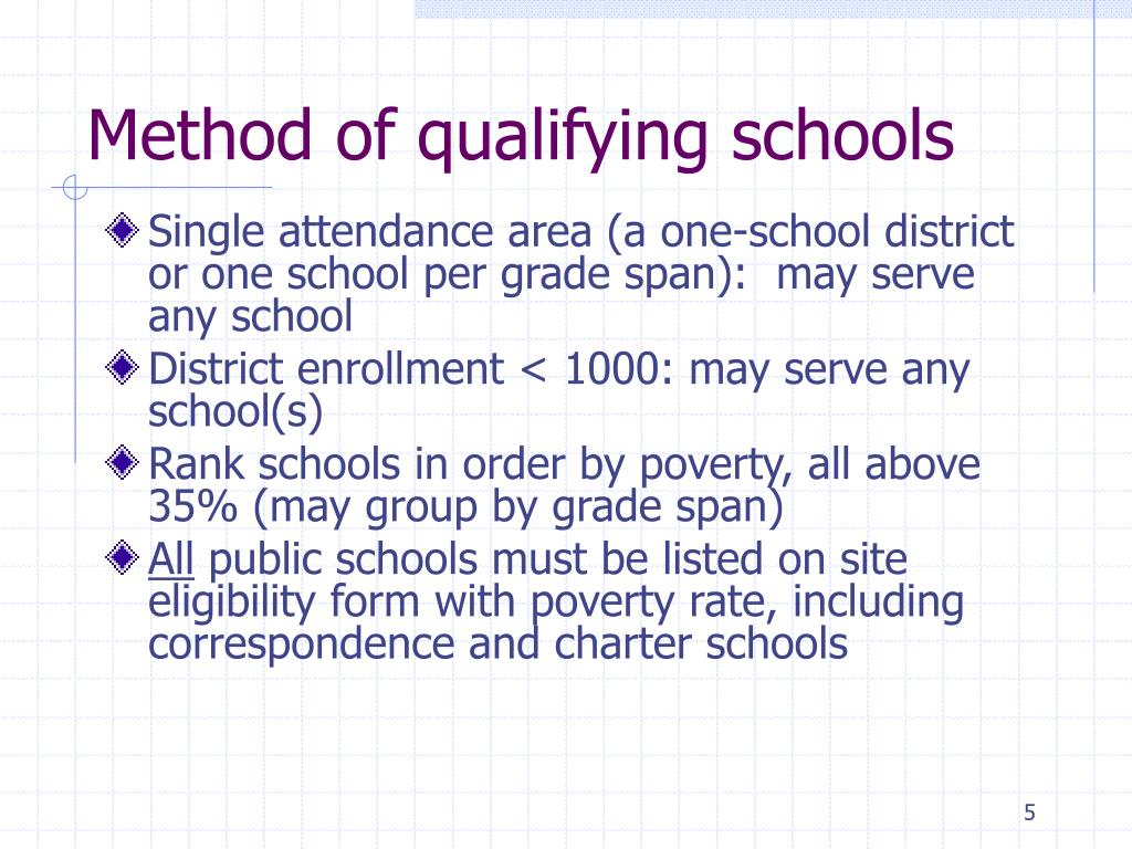 Method of qualifying schools