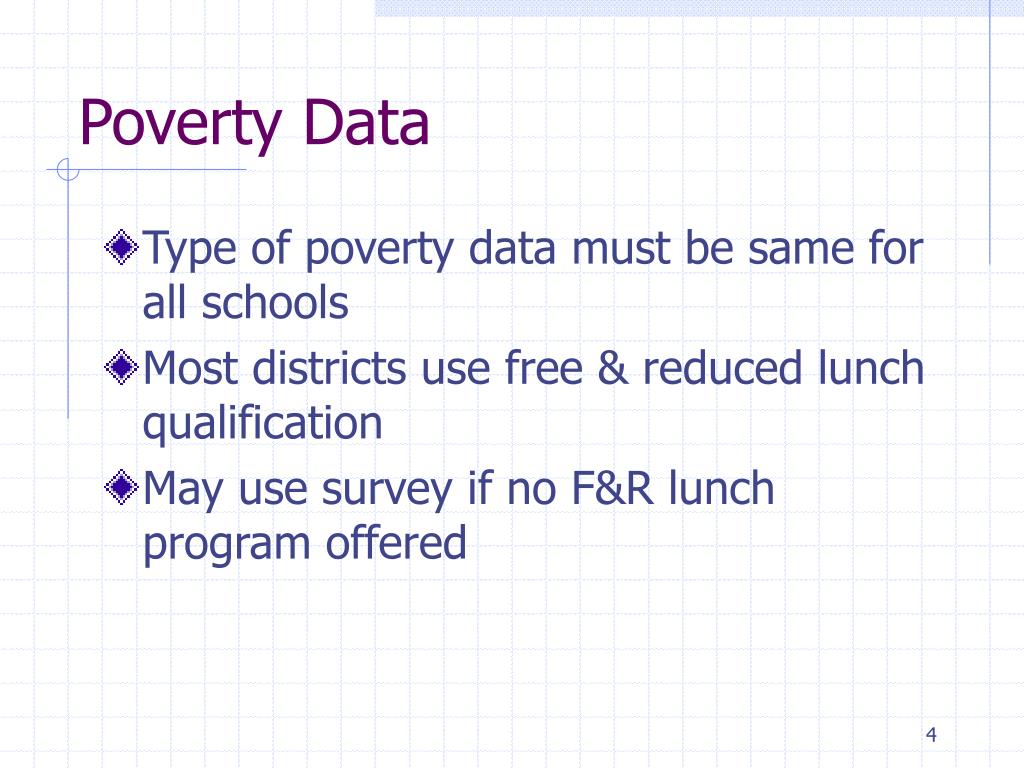 Poverty Data