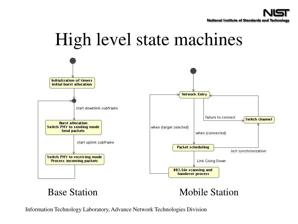 High level state machines